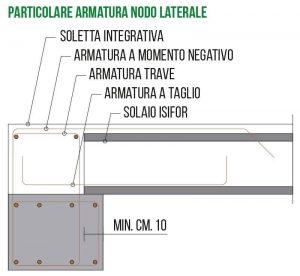 isifor_particolarelaterale